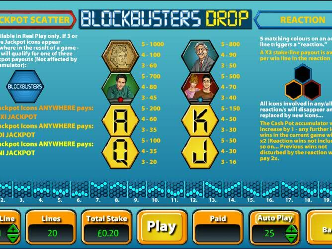 Blockbusters Cash Drop Slots Details